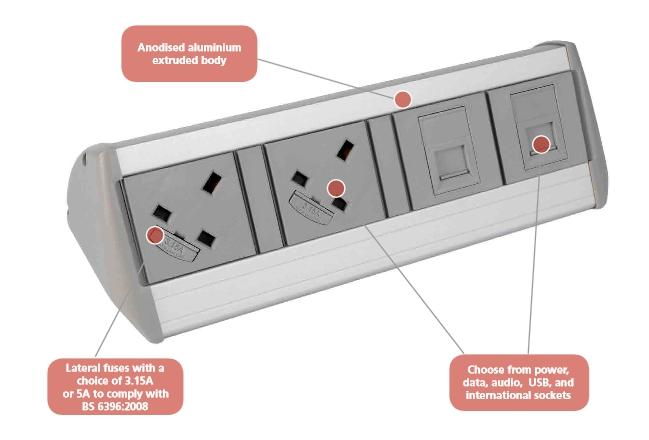 Harmony Desktop Power Module