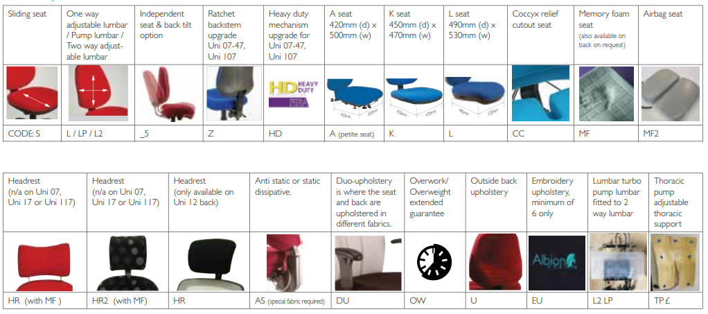 Uni57 24/7 Task Chair | Uni57 24/7 Operator Chair - Additional Options