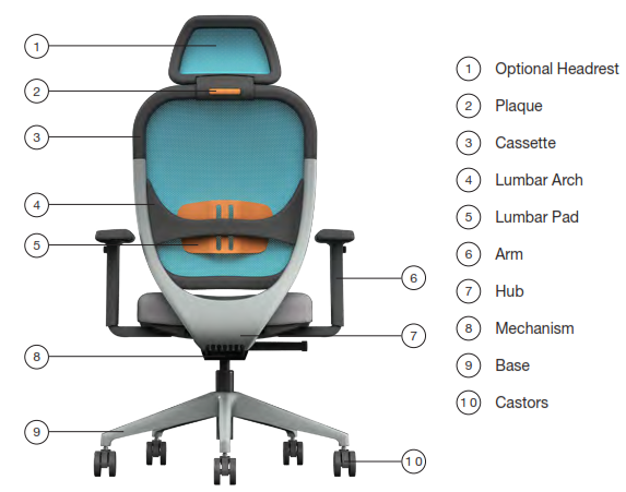 Oscar Meshback Task Chair Components