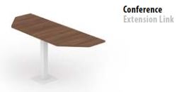 Conference Extension Link Table