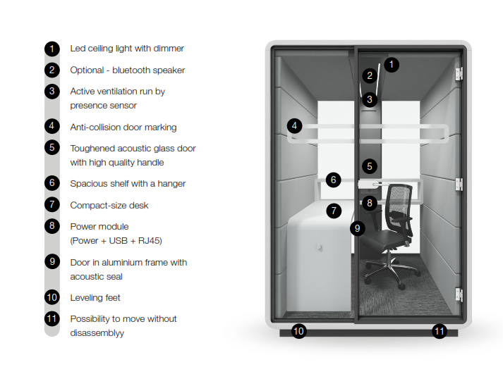 Acoustic Work Pod Features
