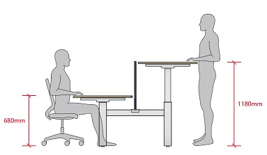 Move Height Adjustable Desks - Electric Height Adjustment Range