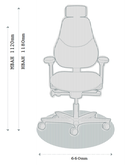 Flo Task Chair Dimensions