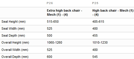 Pretorian Plys Task Chair Dimensions