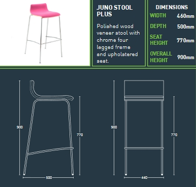 Juno Plus Stool Models